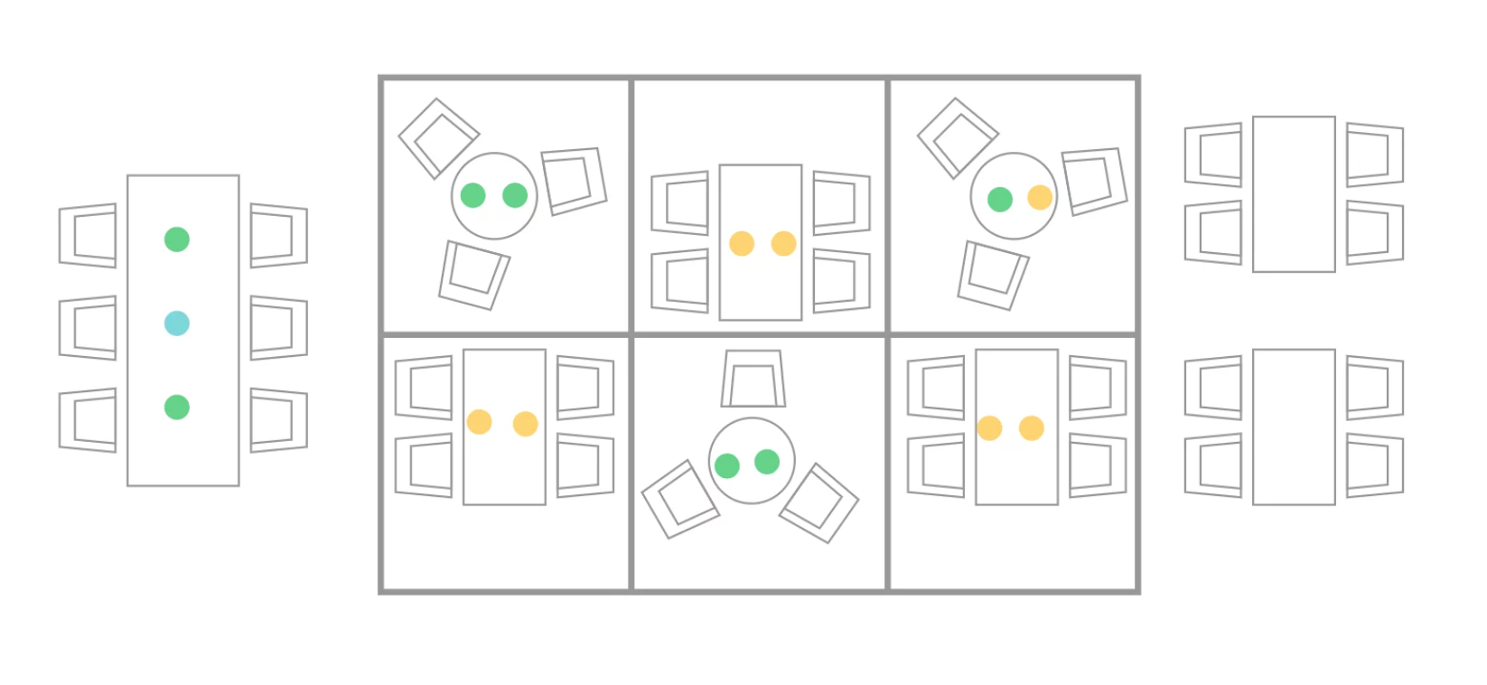 Floor plan with yellow and green spots to indicate desks in use or to clean
