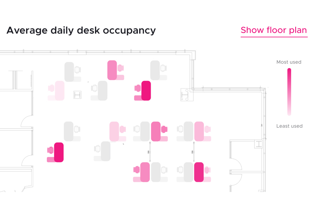 Image showing a view of daily desk occupancy in Kadence's software